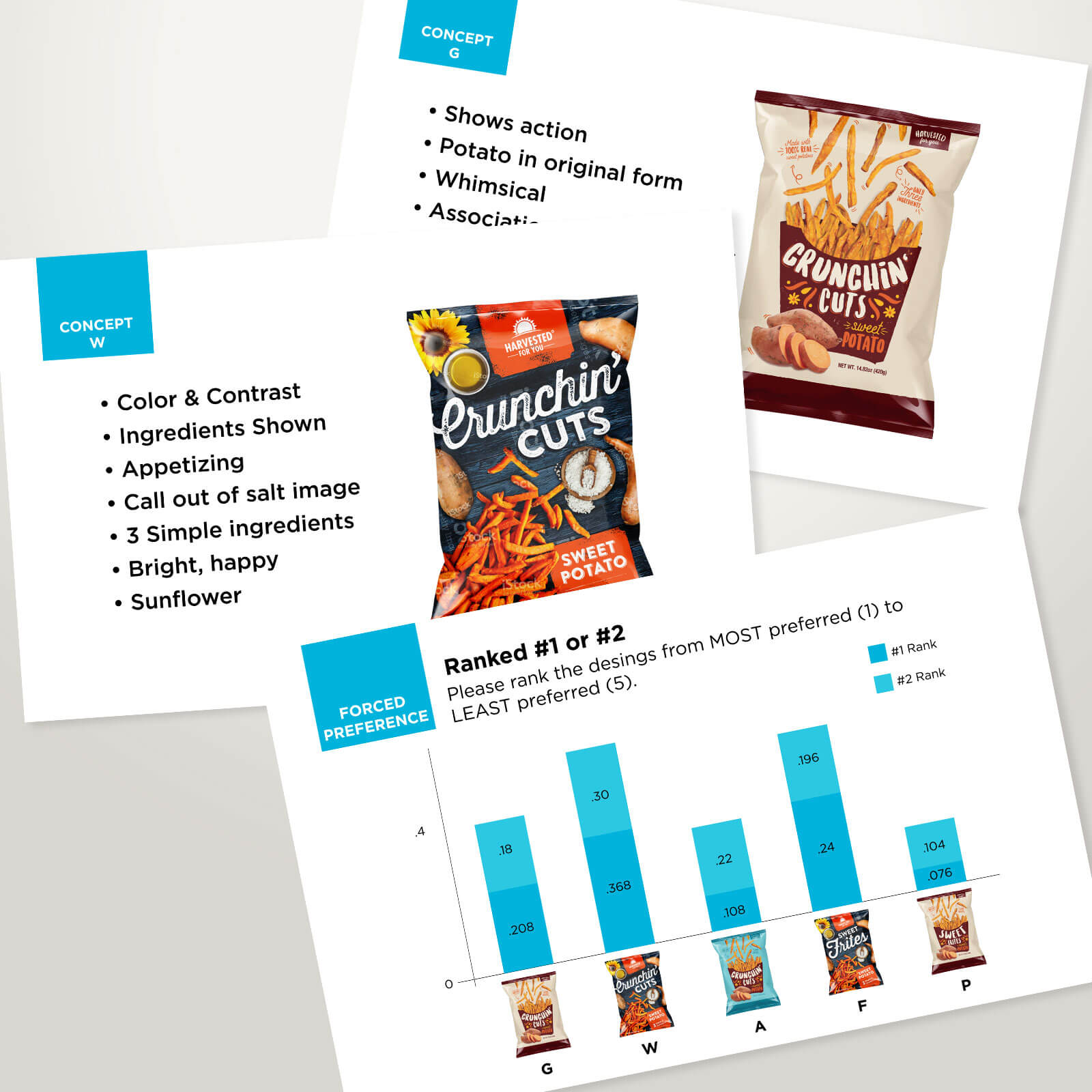 Consumer First Packaging Design - Consumer Research