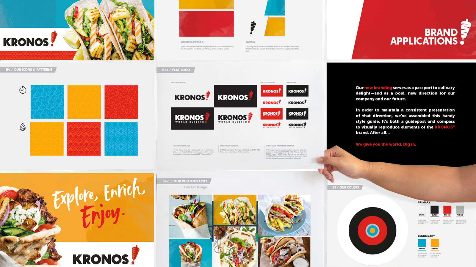 Brand Style Guide development for Kronos after brand/logo refresh