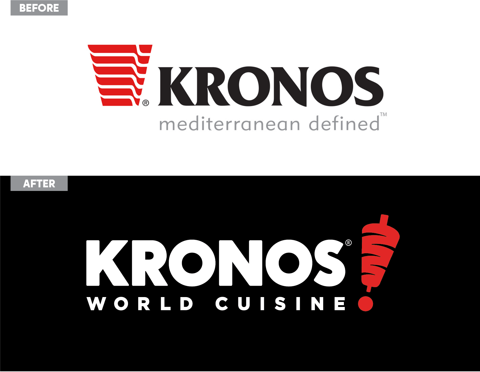 Before and After of Kronos Branding