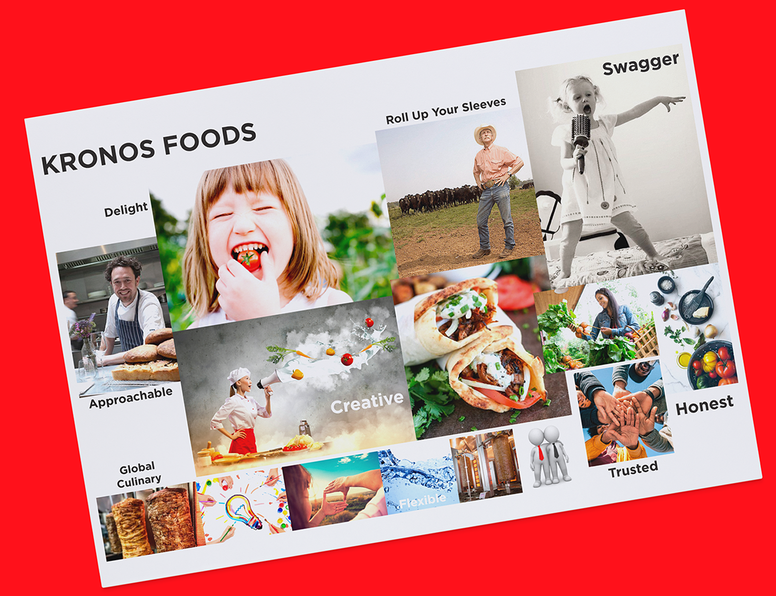 Visual mood board development for Kronos Foods