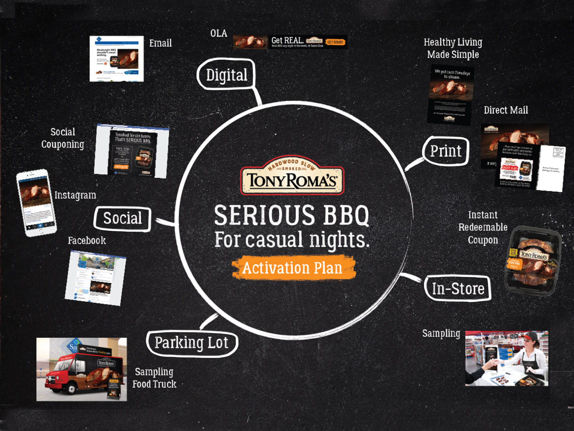 The Serious BBQ marketing campaign was a full 360° activation including print, digital, in-store, parking lot, and social media.