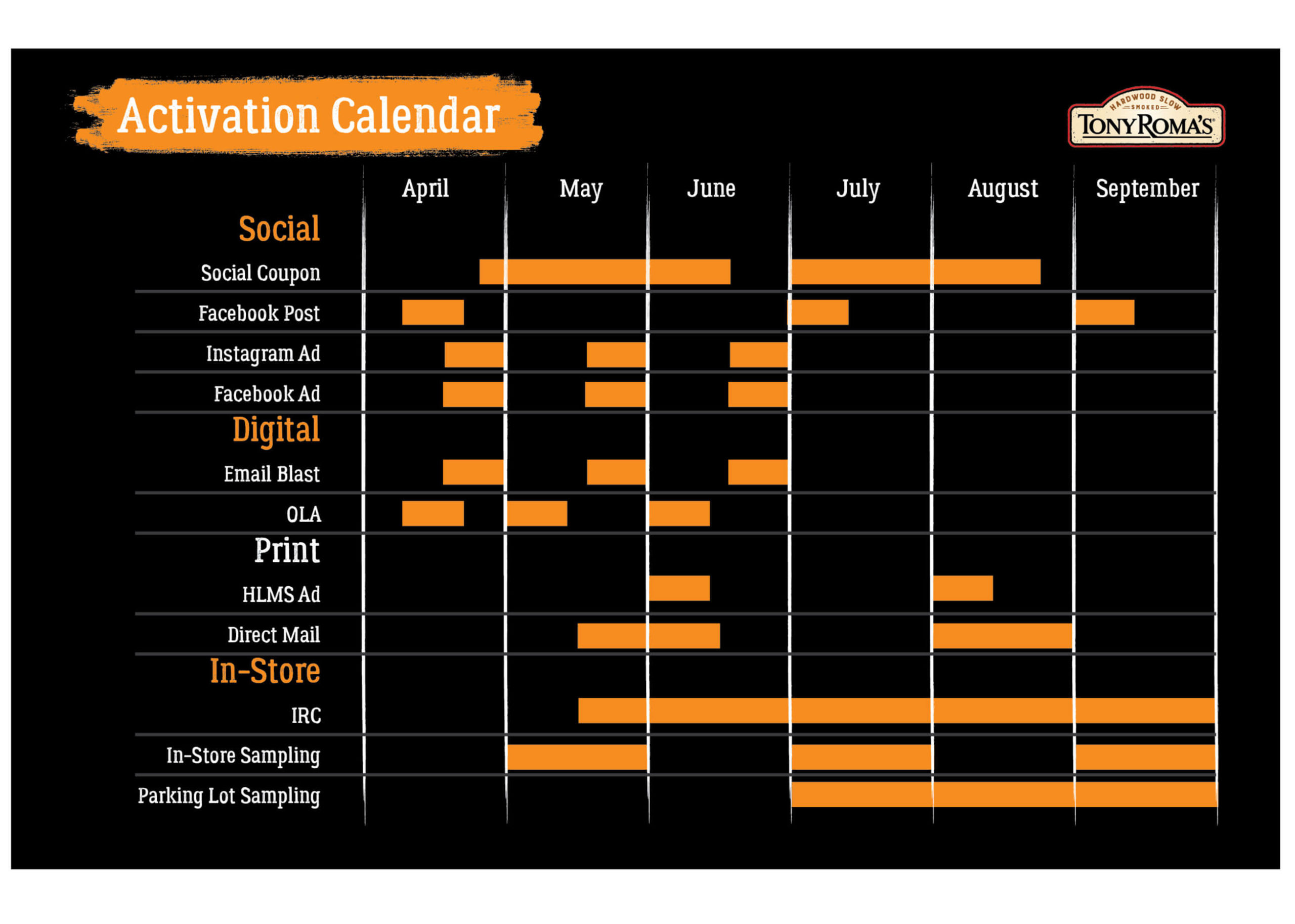 The full marketing campaign for Tony Roma's included a 6 month activation calendar